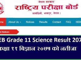 NEB Grade 11 Science Result 2075