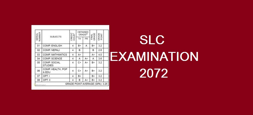 SLC exam time table