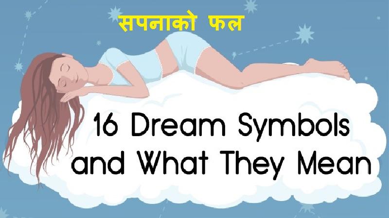 dream symbols meaning