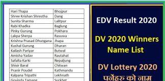 EDV Result 2020