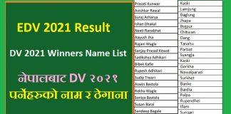 DV 2021 Winners Name List