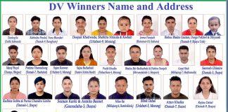 DV 2022 Winners Name and Address