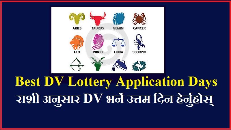 Best DV Lottery Application Days