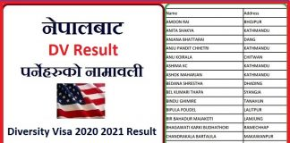 Diversity Visa 2020 2021 Results