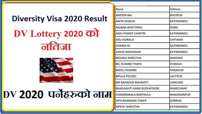 Diversity Visa 2020 Result