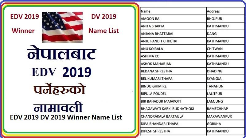 EDV 2019 DV 2019 Winner Name List