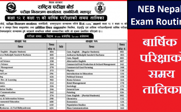 NEB Nepal Exam Routine