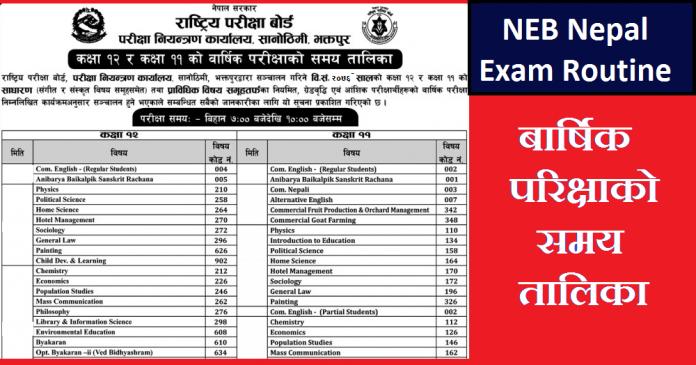 NEB Nepal Exam Routine