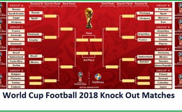 World Cup Football 2018 Knock Out Matches
