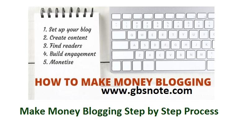Make Money Blogging Step by Step Process
