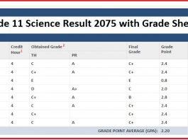 Grade 11 Science Result 2075 with Grade Sheet