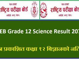 NEB Grade 12 Science Result 2075