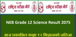 NEB Grade 12 Science Result 2075