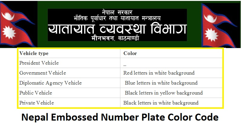 Nepal Embossed Number Plate Color Code