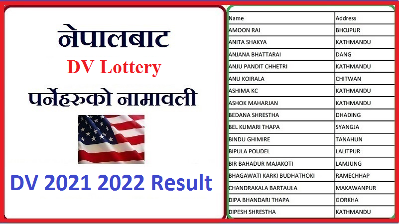 Dv Lottery 2021 Results