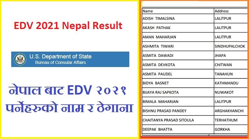 EDV 2021 Nepal Result