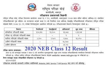 2020 NEB Class 12 Result