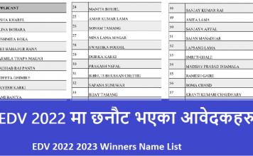 EDV 2022 2023 Winners Name List