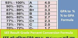 SEE Result Grade Percent Conversion Formula
