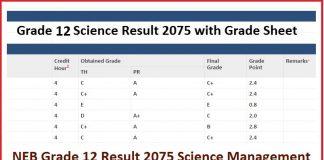 NEB Grade 12 Result 2075 076