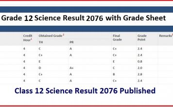 Class 12 Science Result 2076