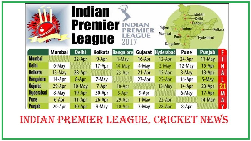 Indian Premier League cricket news