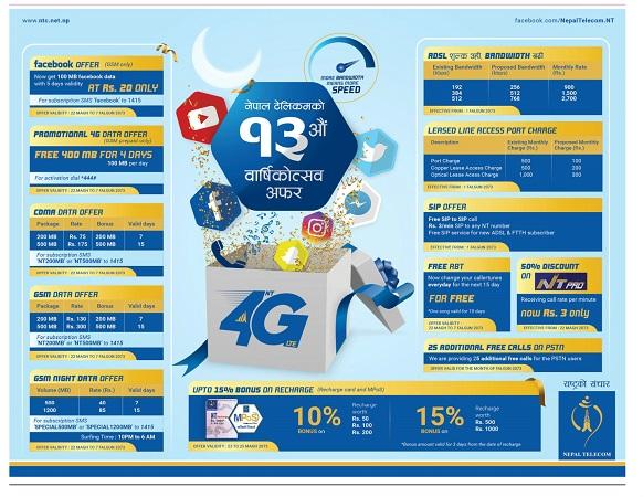nepal telecom 4g service