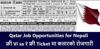 Qatar Job Opportunities for Nepali