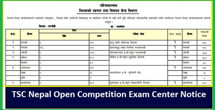TSC Nepal Open Competition Exam Center Notice