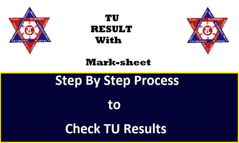 TU Results