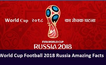 World Cup Football 2018 Russia Amazing Facts